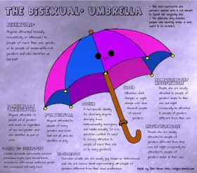 Bisexual Umbrella