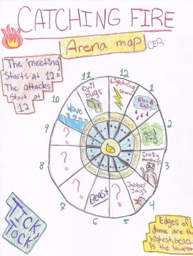 Catching fire Arena Map