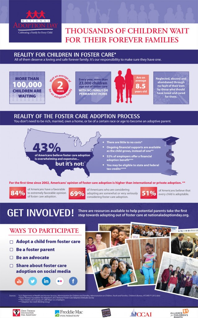 NAD-Infographic-2013