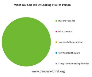 Dances With Fat