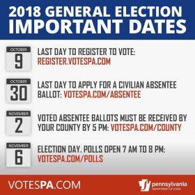 Voting Deadlines Pennsylvania