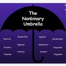 Nonbinary umbrella