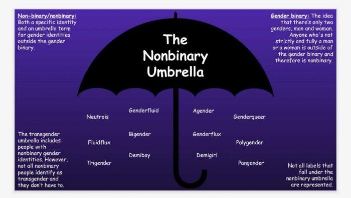 Nonbinary umbrella